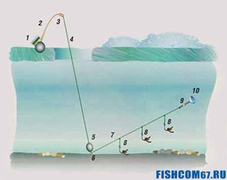 snast vertolet dlya zimnej rybalki