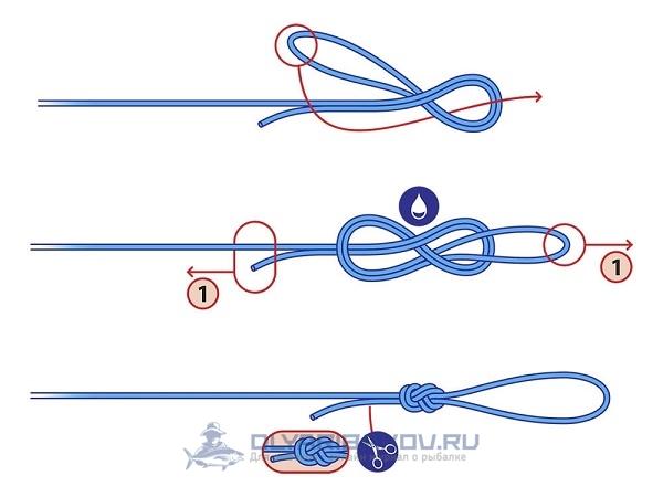 shema kak vyazat uzel s gluhoj petljoj ili compound knot i gde on primenyaetsya