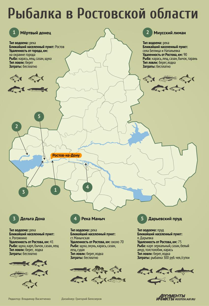 mesta dlya rybalki v rostovskoj oblasti